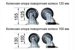 колеса для мусорных контейнеров Таганрог