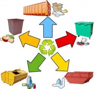 купить мусоросборник для мусора