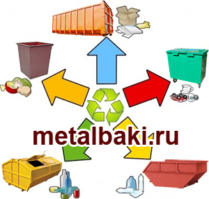 производим контейнеры 0,75 - 36 м3